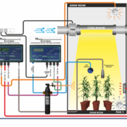 set-up-co2-controller